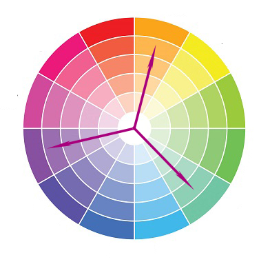Triad color combinations lie at equal distance from one another. You can start counting with any color and go from 4 to 4 (in this case), or from 8 to 8 should you be using a 24-color color wheel.