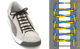 Ladder lacing